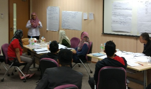 【ハラールトレーニング】HALAL INTERNAL AUDITING WORKSHOP